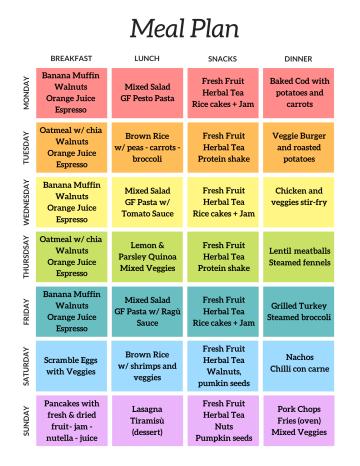 en_meal planner